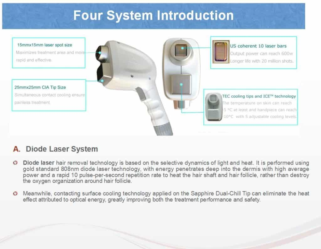 Diode Lasers Viva Concept Technology Co Ltd