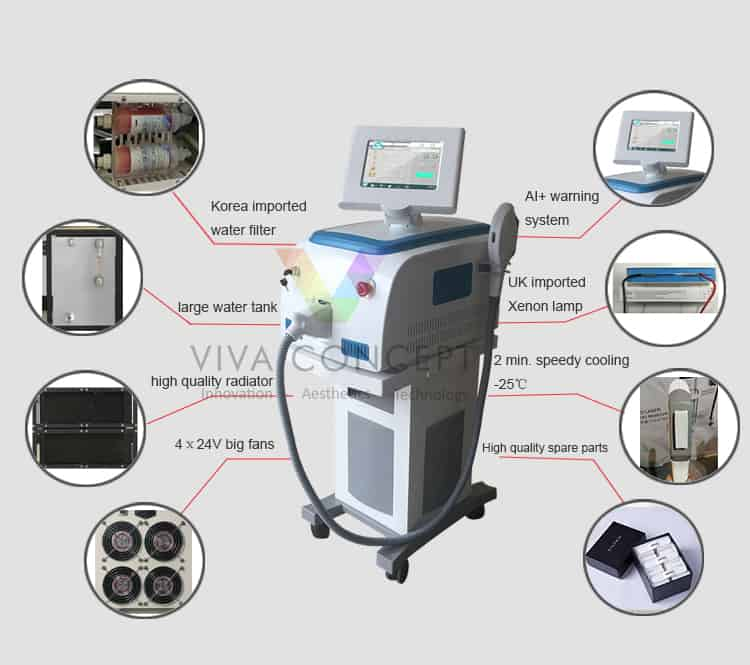 OPT hair removal machine design