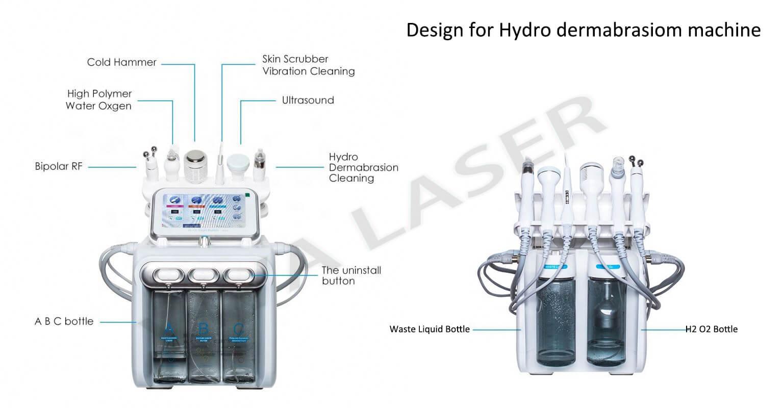 Hydrodermabrasion machine design