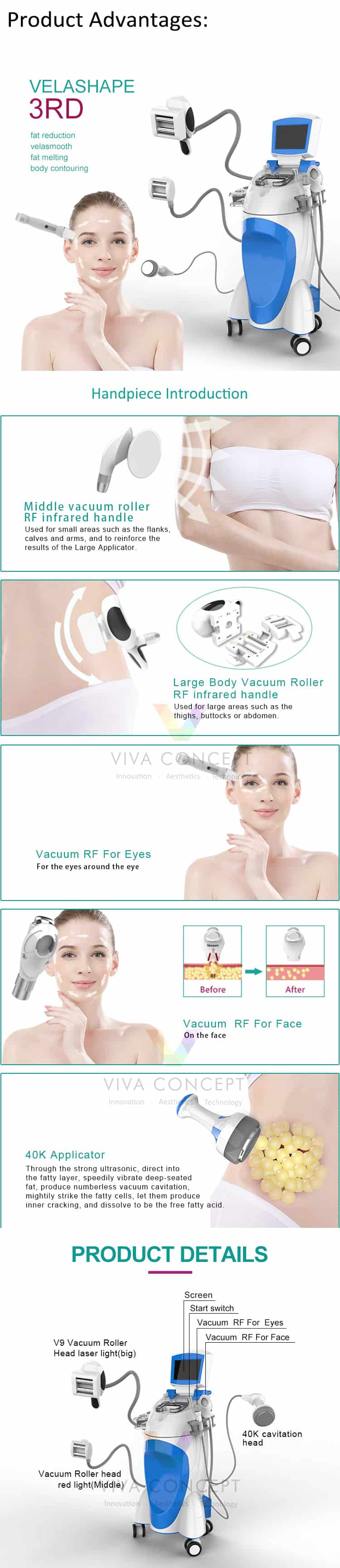 Velashape Machine VA-602 advantages