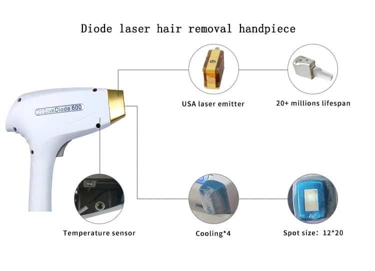 diode-laser-handpiece